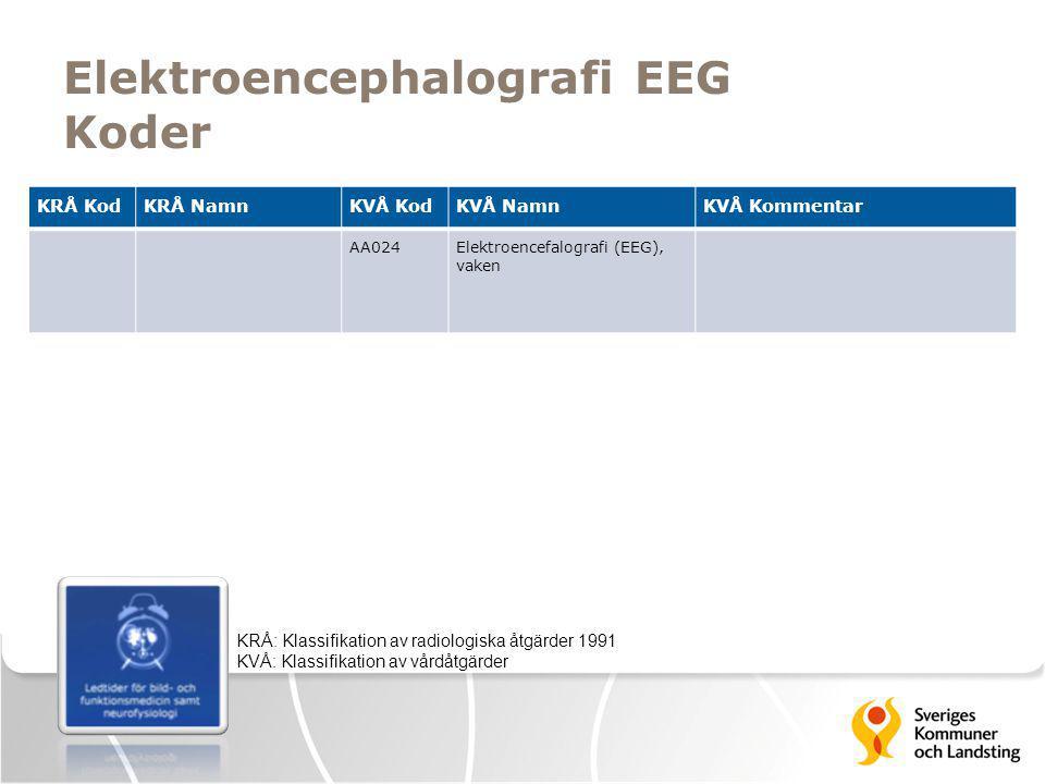 Elektroencephalografi EEG Koder KRÅ: Klassifikation av radiologiska åtgärder 1991 KVÅ: Klassifikation av vårdåtgärder KRÅ KodKRÅ NamnKVÅ KodKVÅ NamnKV