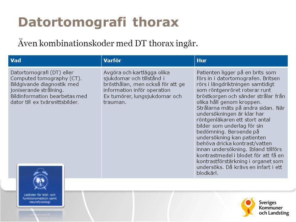Datortomografi thorax Även kombinationskoder med DT thorax ingår. VadVarförHur Datortomografi (DT) eller Computed tomography (CT). Bildgivande diagnos