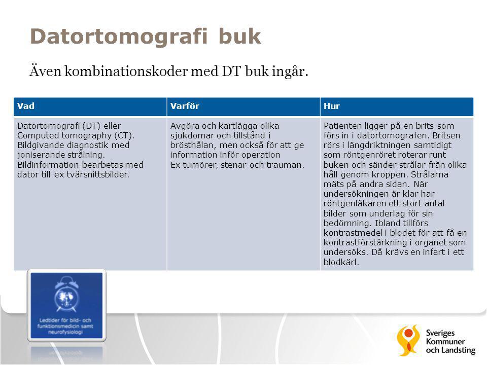 Datortomografi buk Även kombinationskoder med DT buk ingår. VadVarförHur Datortomografi (DT) eller Computed tomography (CT). Bildgivande diagnostik me