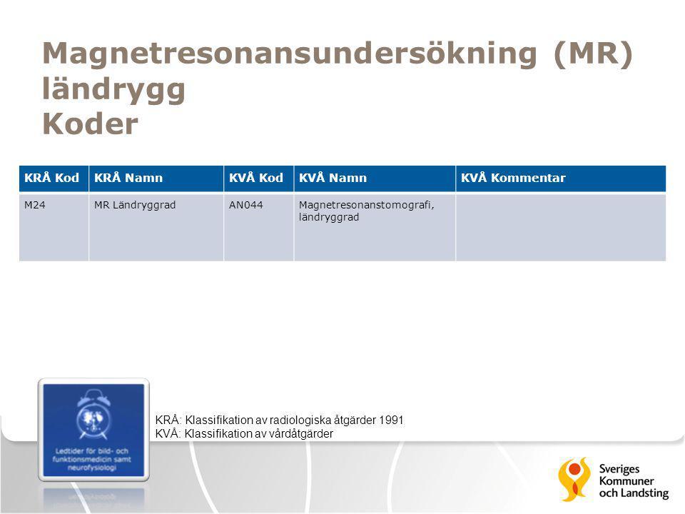 Magnetresonansundersökning (MR) ländrygg Koder KRÅ: Klassifikation av radiologiska åtgärder 1991 KVÅ: Klassifikation av vårdåtgärder KRÅ KodKRÅ NamnKV