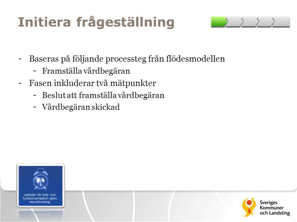 Initiera frågeställning - Baseras på följande processteg från flödesmodellen - Framställa vårdbegäran - Fasen inkluderar två mätpunkter - Beslut att f