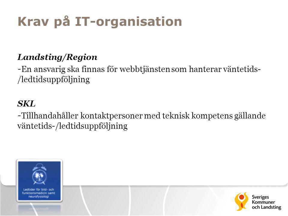 Krav på IT-organisation Landsting/Region - En ansvarig ska finnas för webbtjänsten som hanterar väntetids- /ledtidsuppföljning SKL - Tillhandahåller k