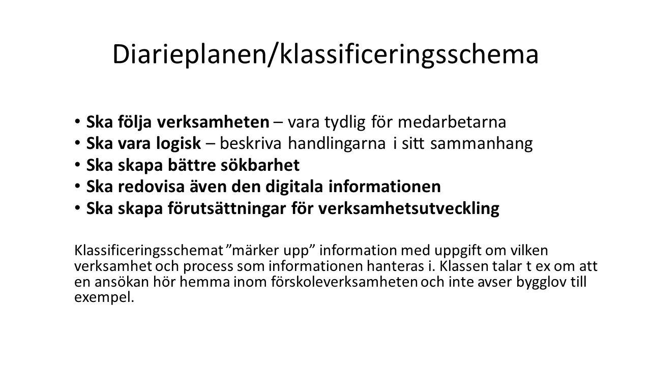 Diarieplanen/klassificeringsschema Ska följa verksamheten – vara tydlig för medarbetarna Ska vara logisk – beskriva handlingarna i sitt sammanhang Ska