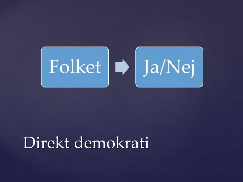 FolketJa/Nej Direkt demokrati