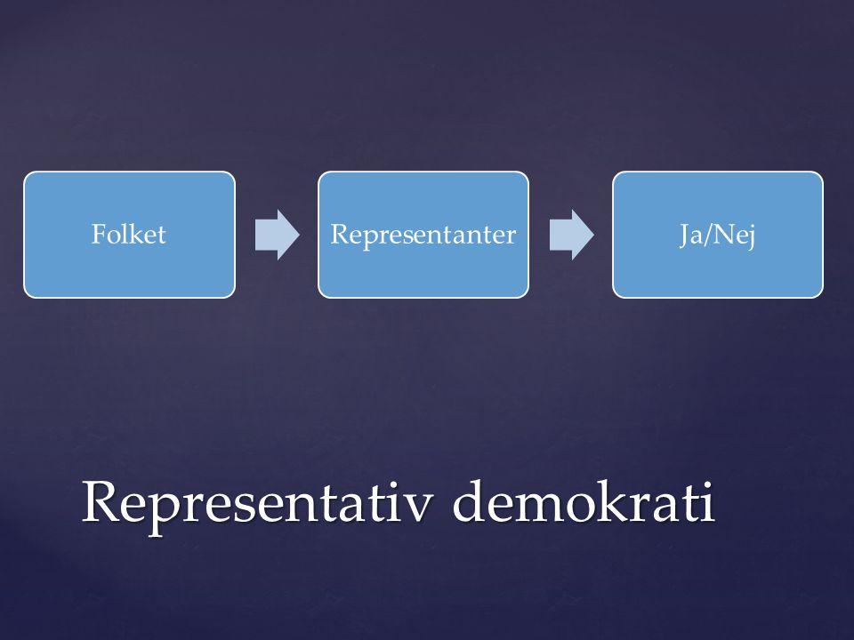 FolketRepresentanterJa/Nej Representativ demokrati