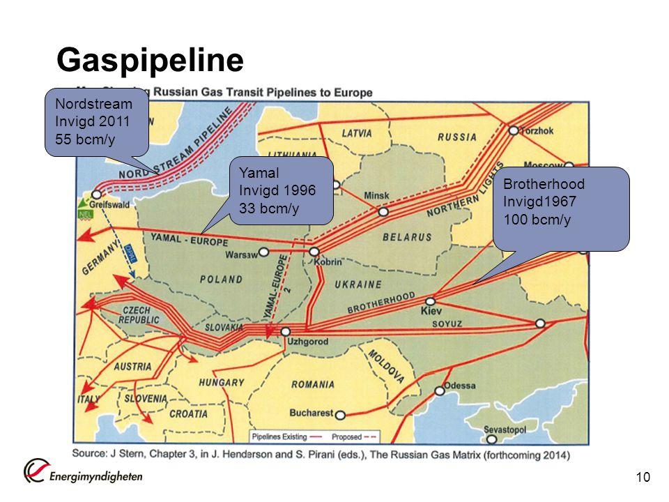 Gaspipeline Brotherhood Invigd1967 100 bcm/y Yamal Invigd 1996 33 bcm/y Nordstream Invigd 2011 55 bcm/y 10