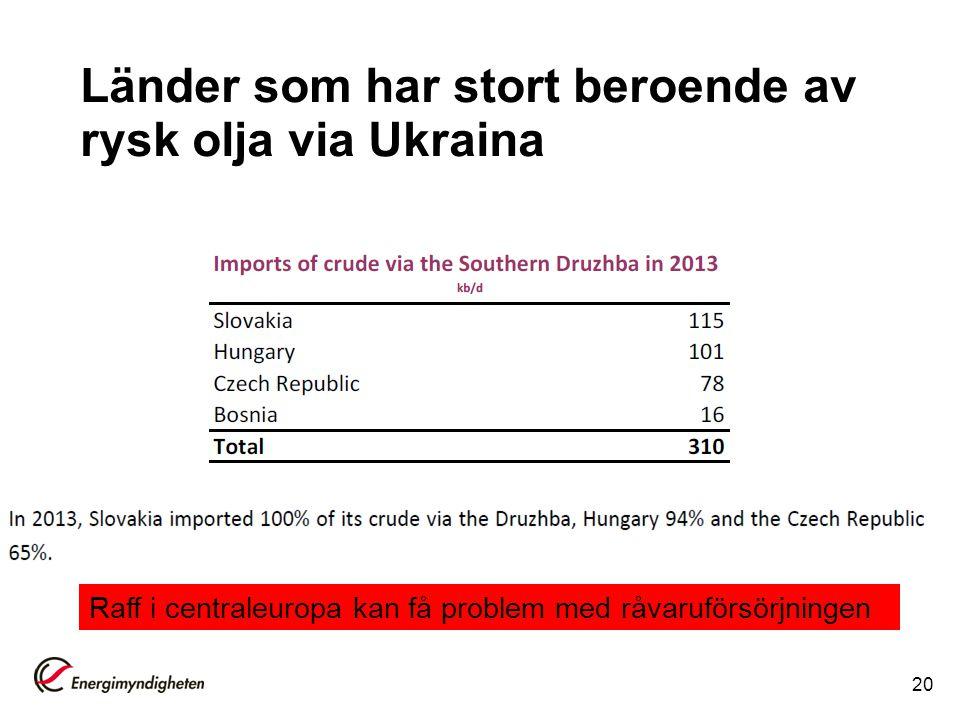 Länder som har stort beroende av rysk olja via Ukraina 20 Raff i centraleuropa kan få problem med råvaruförsörjningen