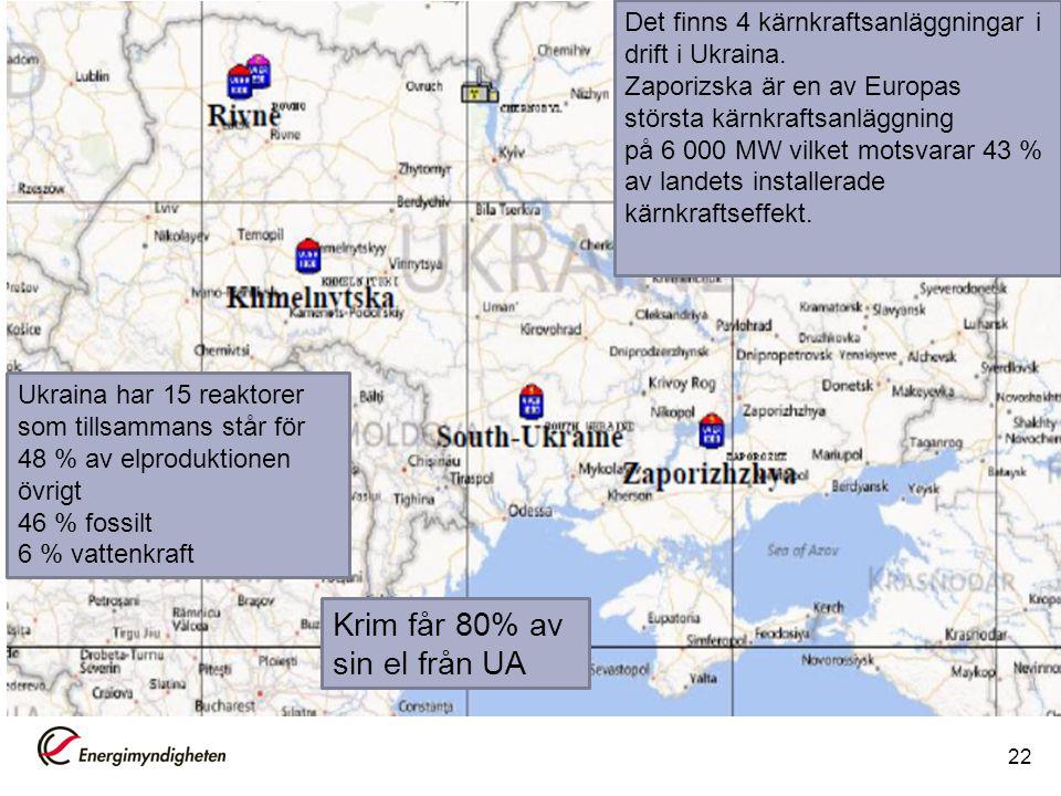 Det finns 4 kärnkraftsanläggningar i drift i Ukraina. Zaporizska är en av Europas största kärnkraftsanläggning på 6 000 MW vilket motsvarar 43 % av la