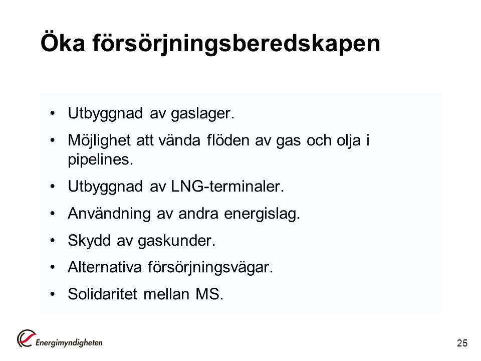 Öka försörjningsberedskapen Utbyggnad av gaslager. Möjlighet att vända flöden av gas och olja i pipelines. Utbyggnad av LNG-terminaler. Användning av