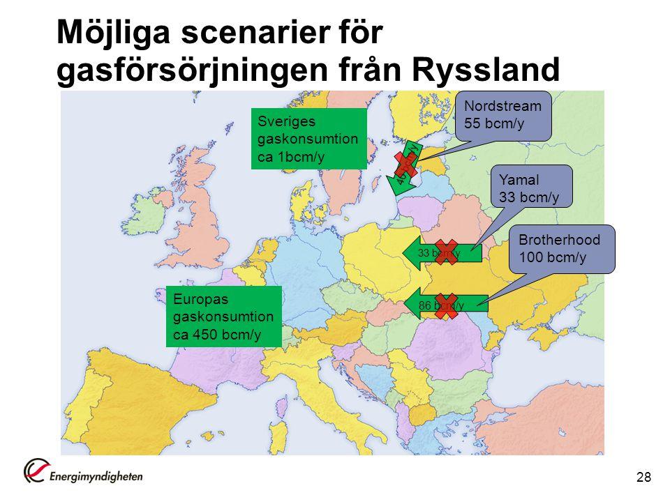 Möjliga scenarier för gasförsörjningen från Ryssland 28 86 bcm/y 33 bcm/y Europas gaskonsumtion ca 450 bcm/y Sveriges gaskonsumtion ca 1bcm/y Brotherh