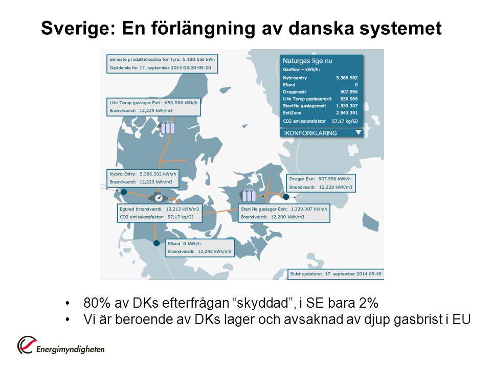 """Sverige: En förlängning av danska systemet 80% av DKs efterfrågan """"skyddad"""", i SE bara 2% Vi är beroende av DKs lager och avsaknad av djup gasbrist i"""