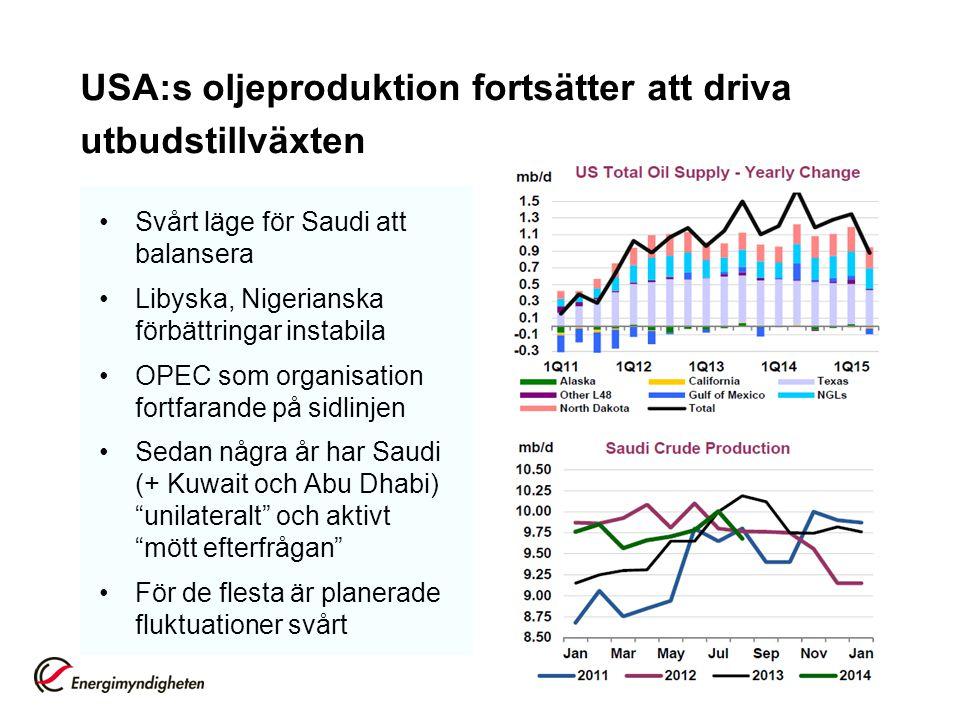 USA:s oljeproduktion fortsätter att driva utbudstillväxten Svårt läge för Saudi att balansera Libyska, Nigerianska förbättringar instabila OPEC som or