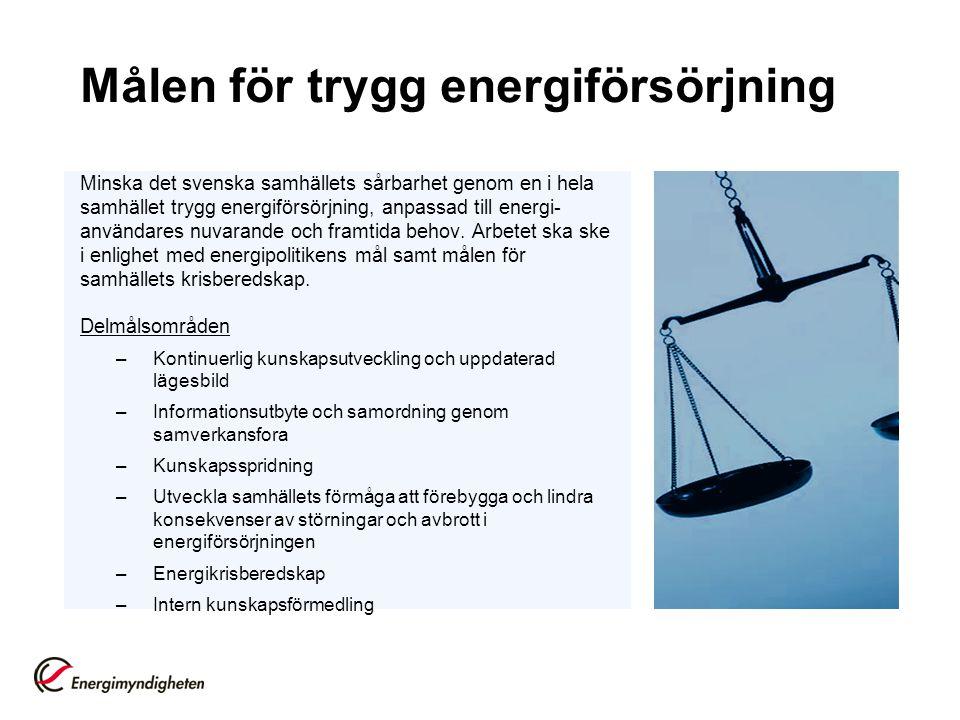 Målen för trygg energiförsörjning Minska det svenska samhällets sårbarhet genom en i hela samhället trygg energiförsörjning, anpassad till energi- anv