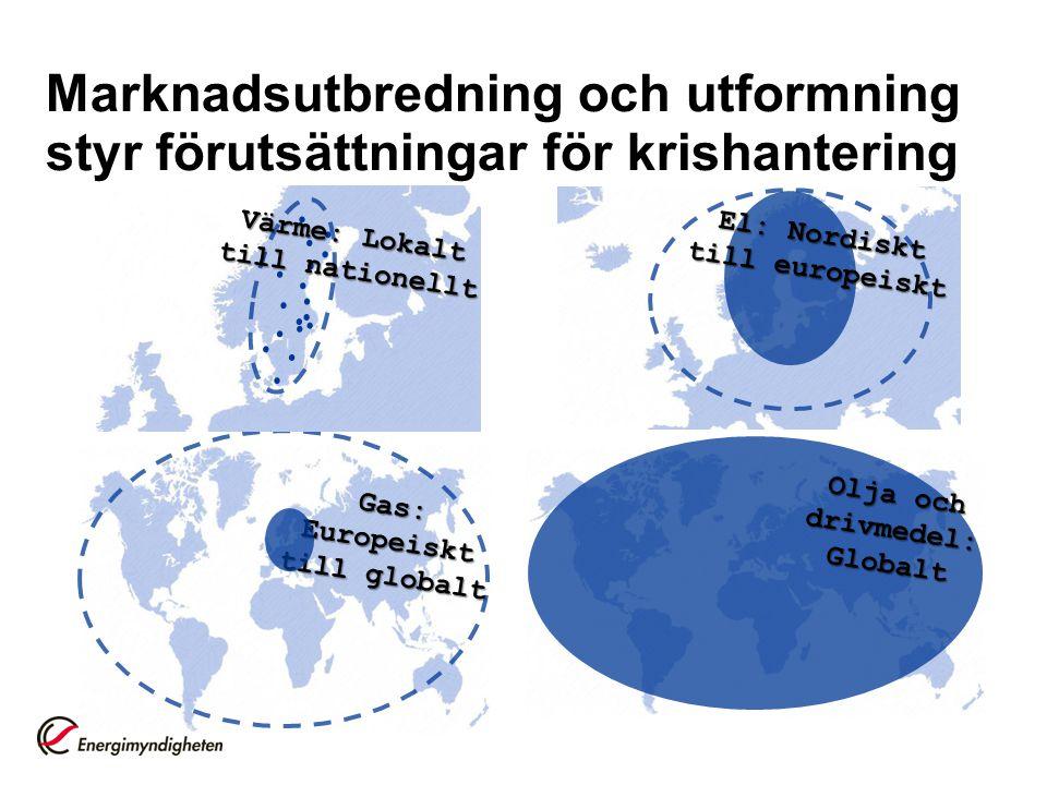 Marknadsutbredning och utformning styr förutsättningar för krishantering Gas: Europeiskt till globalt Olja och drivmedel: Globalt Värme: Lokalt till n