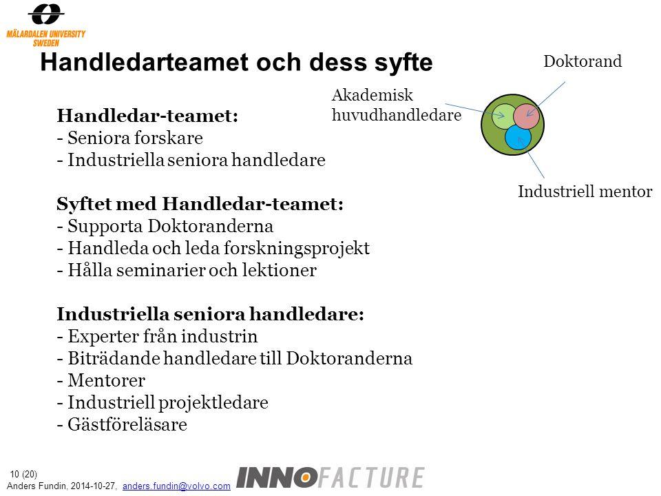 Handledar-teamet: - Seniora forskare - Industriella seniora handledare Syftet med Handledar-teamet: - Supporta Doktoranderna - Handleda och leda forsk