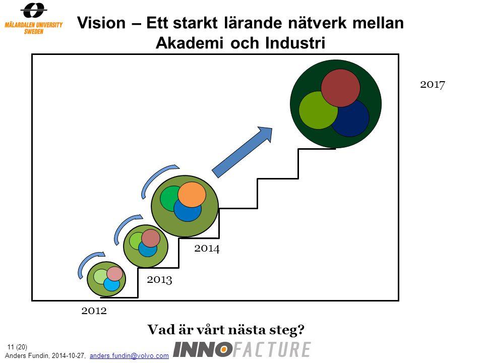 Vision – Ett starkt lärande nätverk mellan Akademi och Industri Vad är vårt nästa steg? 2012 2017 2013 2014 Anders Fundin, 2014-10-27, anders.fundin@v