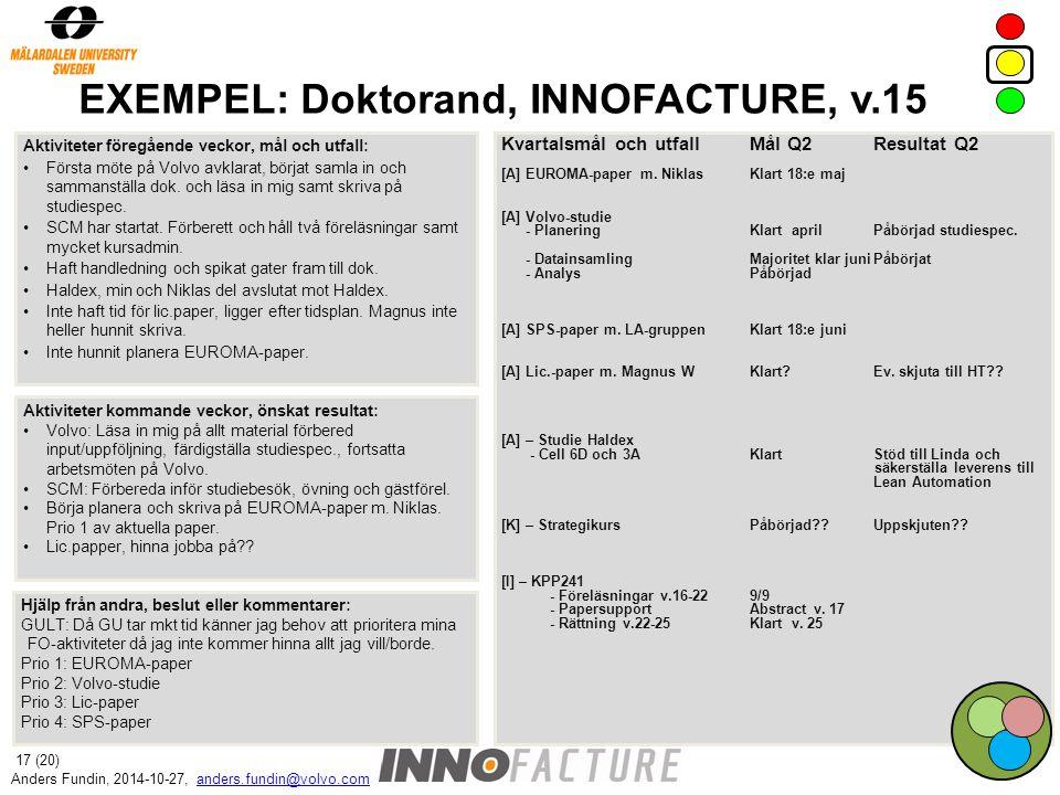 EXEMPEL: Doktorand, INNOFACTURE, v.15 Aktiviteter föregående veckor, mål och utfall: Första möte på Volvo avklarat, börjat samla in och sammanställa dok.