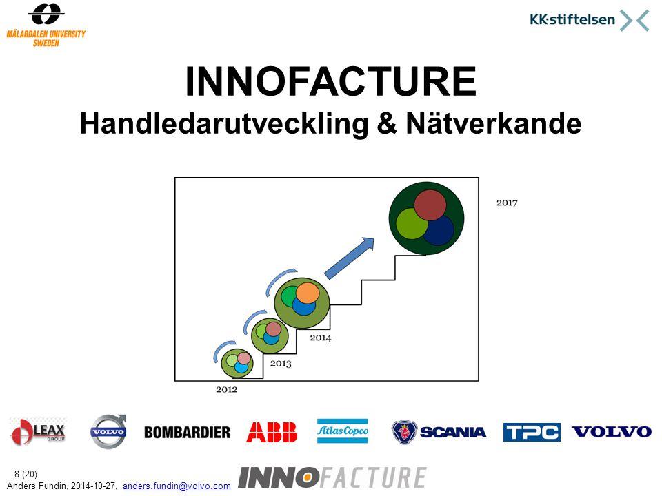 INNOFACTURE Handledarutveckling & Nätverkande Anders Fundin, 2014-10-27, anders.fundin@volvo.comanders.fundin@volvo.com 8 (20)