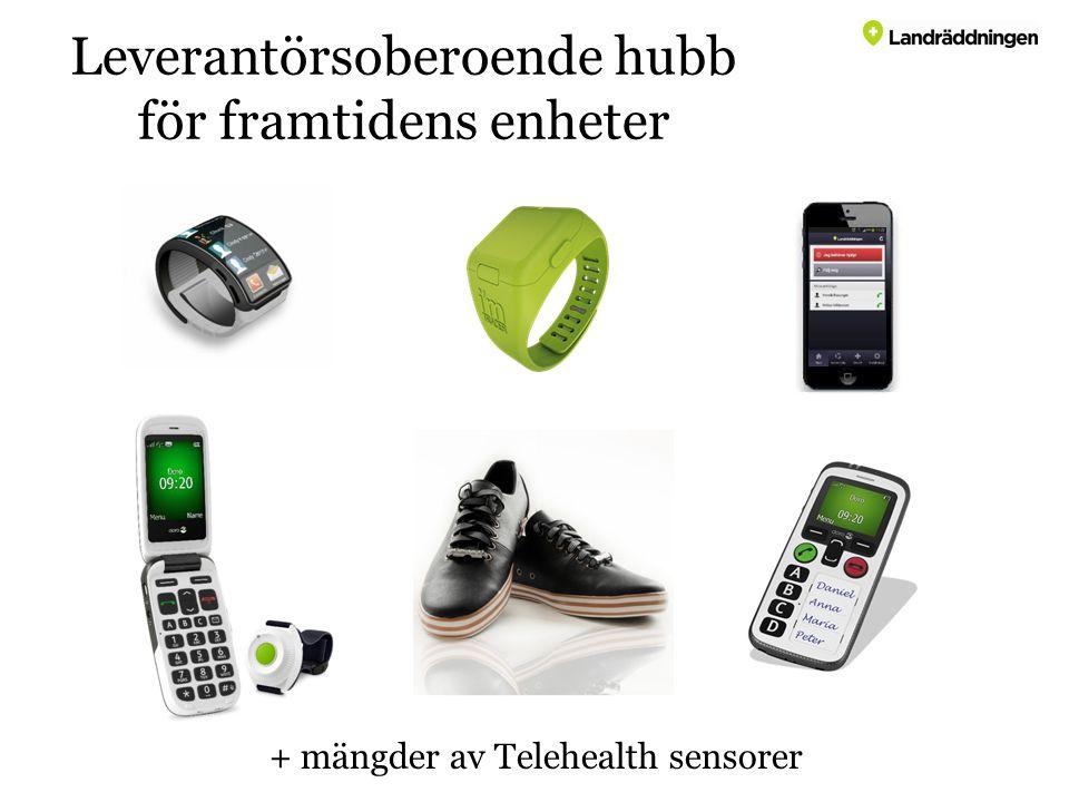 Leverantörsoberoende hubb för framtidens enheter + mängder av Telehealth sensorer
