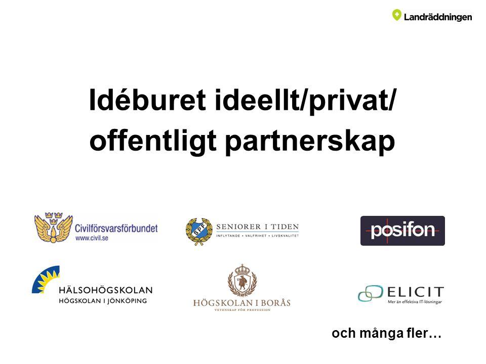 Idéburet ideellt/privat/ offentligt partnerskap och många fler…