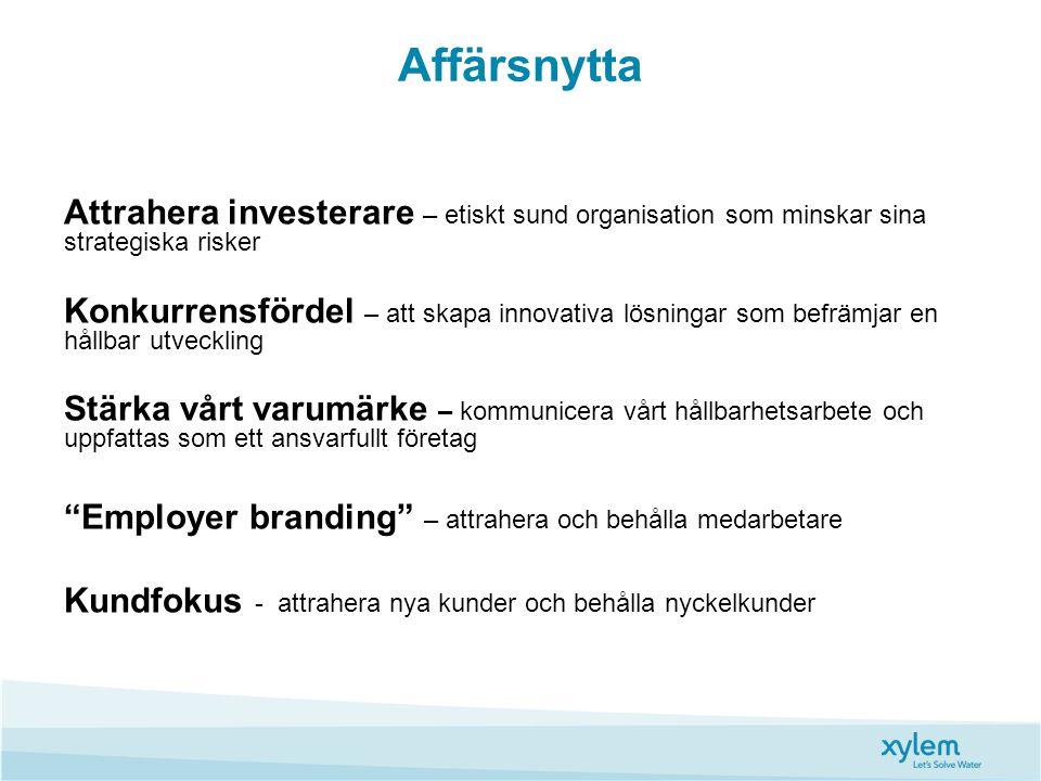 Affärsnytta Attrahera investerare – etiskt sund organisation som minskar sina strategiska risker Konkurrensfördel – att skapa innovativa lösningar som befrämjar en hållbar utveckling Stärka vårt varumärke – kommunicera vårt hållbarhetsarbete och uppfattas som ett ansvarfullt företag Employer branding – attrahera och behålla medarbetare Kundfokus - attrahera nya kunder och behålla nyckelkunder
