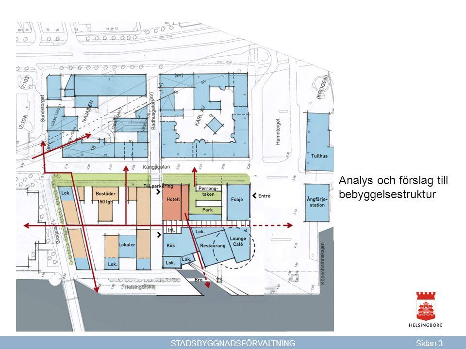 Sidan 3STADSBYGGNADSFÖRVALTNING Analys och förslag till bebyggelsestruktur