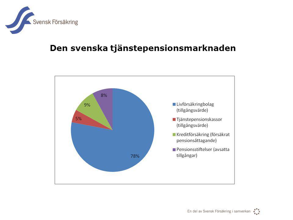 En del av svensk Försäkring i samverkan Den svenska tjänstepensionsmarknaden
