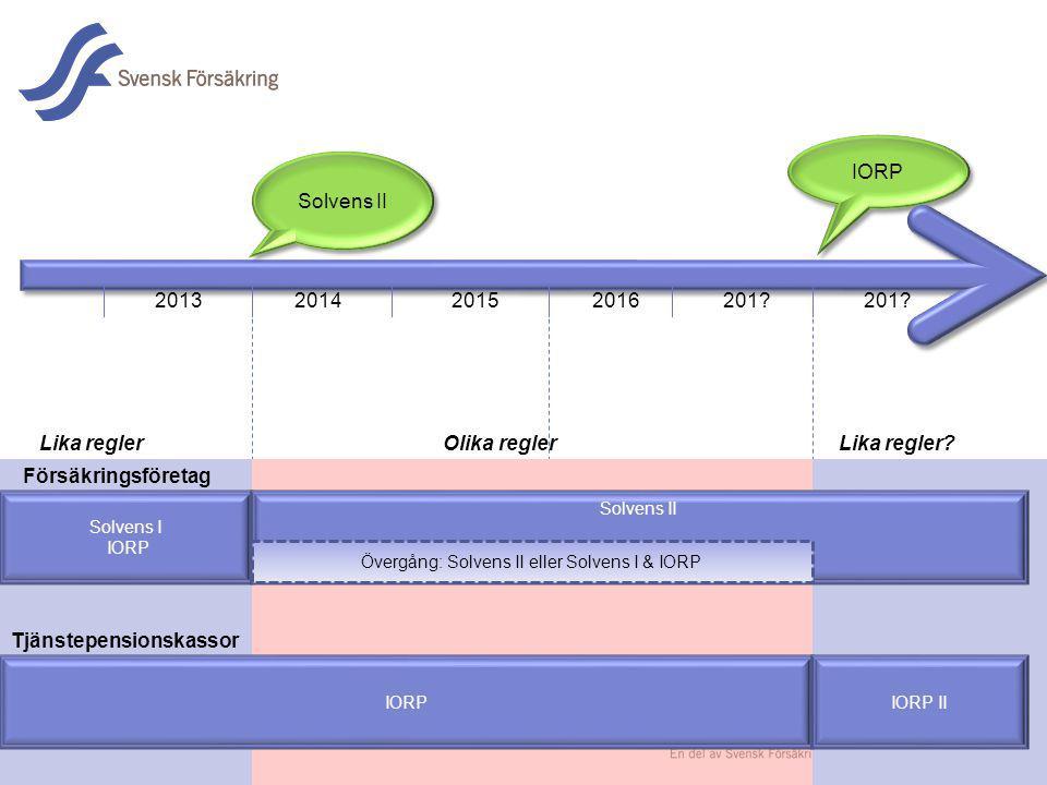 En del av svensk Försäkring i samverkan Solvens I IORP Solvens II 20132014201? 2015 Solvens II IORP II Lika reglerOlika reglerLika regler? Försäkrings