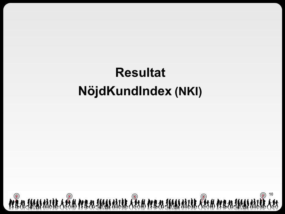 Resultat NöjdKundIndex (NKI) 10