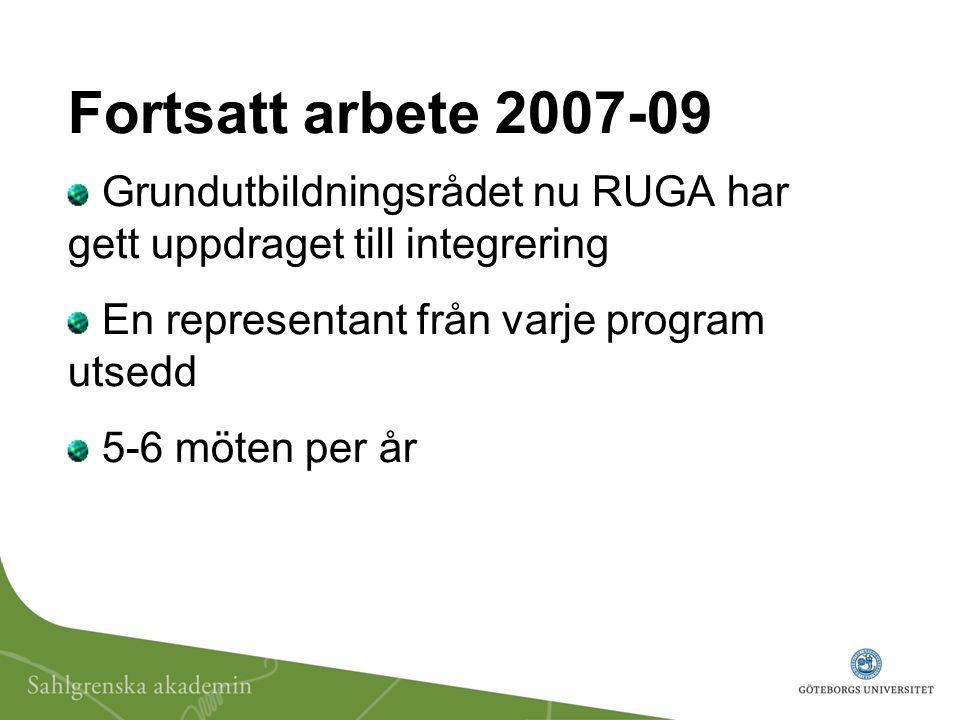 Fortsatt arbete 2007-09 Grundutbildningsrådet nu RUGA har gett uppdraget till integrering En representant från varje program utsedd 5-6 möten per år