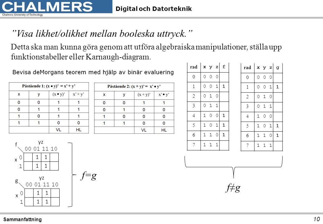 """Digital och Datorteknik 10 Sammanfattning """"Visa likhet/olikhet mellan booleska uttryck."""" Detta ska man kunna göra genom att utföra algebraiska manipul"""