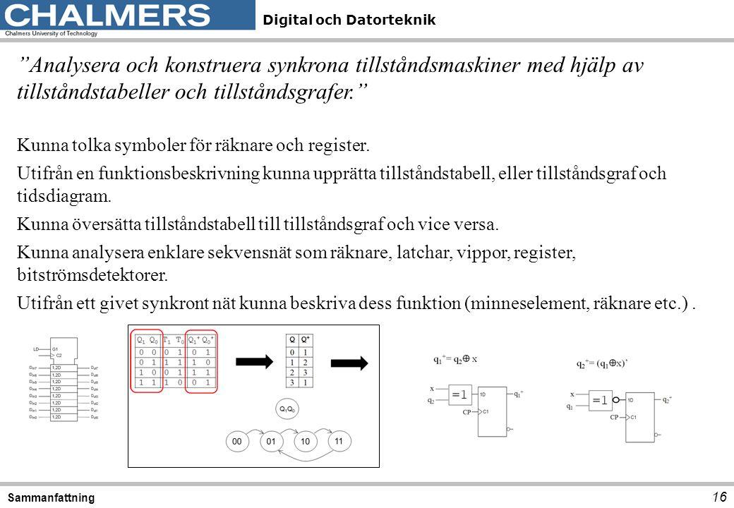 """Digital och Datorteknik 16 Sammanfattning """"Analysera och konstruera synkrona tillståndsmaskiner med hjälp av tillståndstabeller och tillståndsgrafer."""""""
