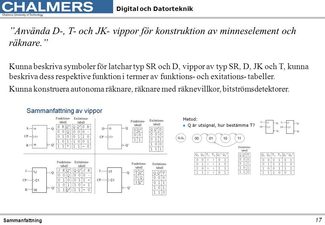 """Digital och Datorteknik 17 Sammanfattning """"Använda D-, T- och JK- vippor för konstruktion av minneselement och räknare."""" Kunna beskriva symboler för l"""