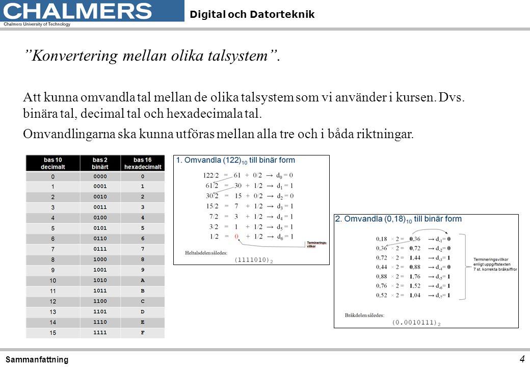 Digital och Datorteknik 5 Sammanfattning Utifrån given problemställning applicera binära koder så som NBC, NBCD, ASCII, Gray, Excess, felupptäckande koder, tecken/belopp och komplementkoder. Här handlar det om att kunna ge exempel på användningsområden för de olika sätten att tolka binära ord.