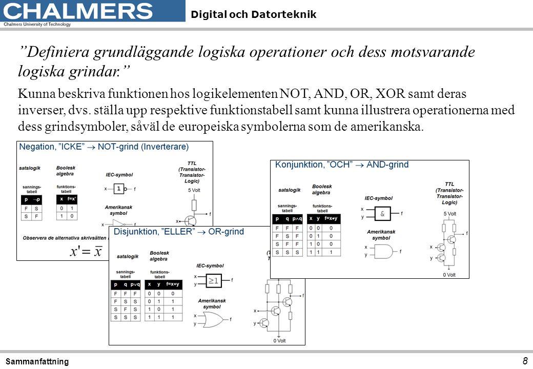 Digital och Datorteknik 19 Sammanfattning Beskriva, analysera och konstruera kombinatoriska och sekventiella nät som typiskt används för att bygga en dators centralenhet, dvs.