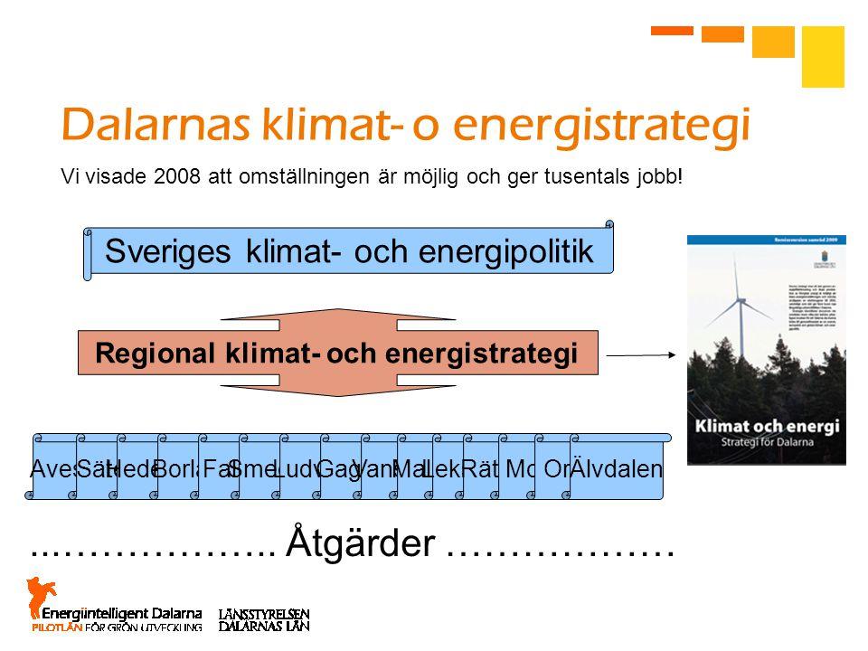 Sveriges klimat- och energipolitik AvestaSäterHedemoraBorlängeFalunSmedjebackenLudvikaGagnefVansbroMalungLeksandRättvikMoraOrsaÄlvdalen Regional klimat- och energistrategi...……………..