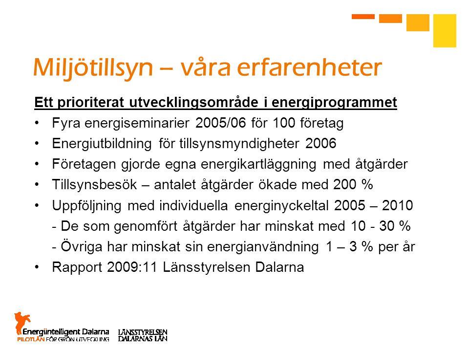 Miljötillsyn – våra erfarenheter Ett prioriterat utvecklingsområde i energiprogrammet Fyra energiseminarier 2005/06 för 100 företag Energiutbildning för tillsynsmyndigheter 2006 Företagen gjorde egna energikartläggning med åtgärder Tillsynsbesök – antalet åtgärder ökade med 200 % Uppföljning med individuella energinyckeltal 2005 – 2010 - De som genomfört åtgärder har minskat med 10 - 30 % - Övriga har minskat sin energianvändning 1 – 3 % per år Rapport 2009:11 Länsstyrelsen Dalarna