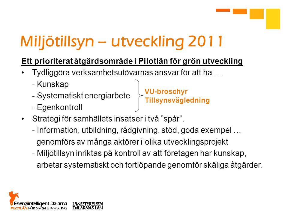 Miljötillsyn – utveckling 2011 Ett prioriterat åtgärdsområde i Pilotlän för grön utveckling Tydliggöra verksamhetsutövarnas ansvar för att ha … - Kuns