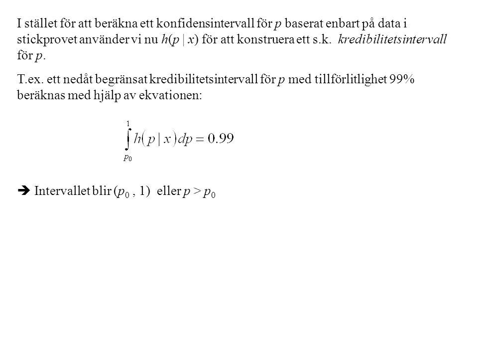 I stället för att beräkna ett konfidensintervall för p baserat enbart på data i stickprovet använder vi nu h(p | x) för att konstruera ett s.k. kredib
