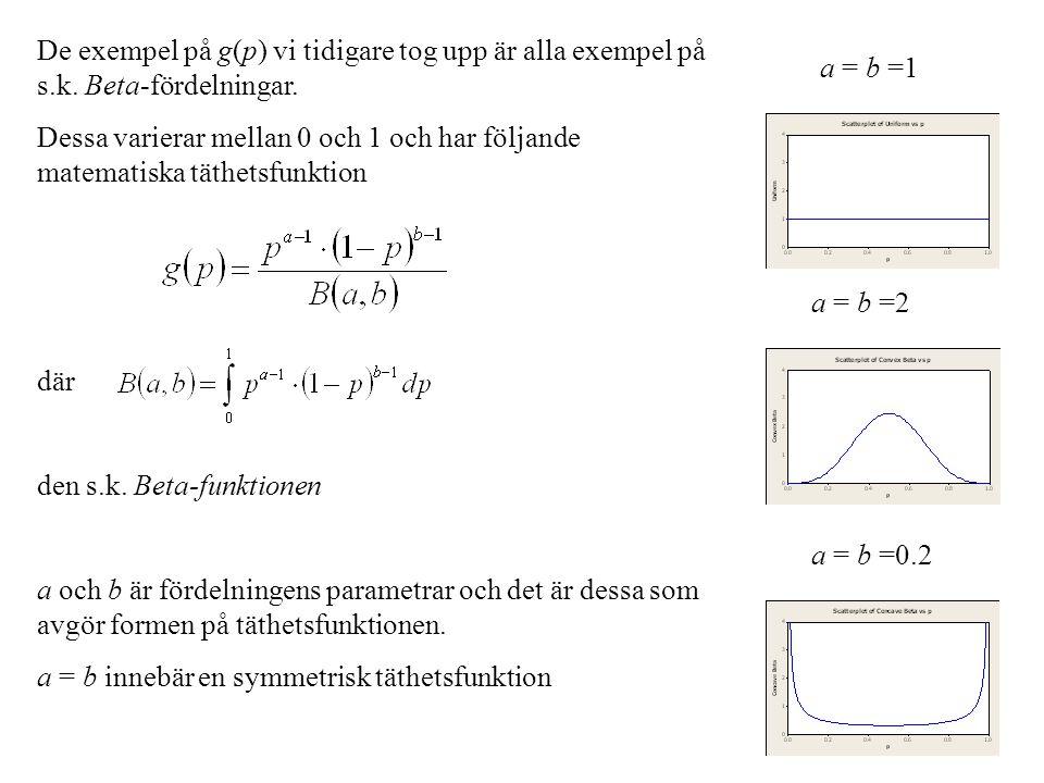 De exempel på g(p) vi tidigare tog upp är alla exempel på s.k. Beta-fördelningar. Dessa varierar mellan 0 och 1 och har följande matematiska täthetsfu