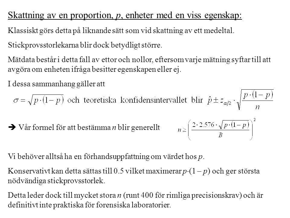 Skattning av en proportion, p, enheter med en viss egenskap: Klassiskt görs detta på liknande sätt som vid skattning av ett medeltal. Stickprovsstorle