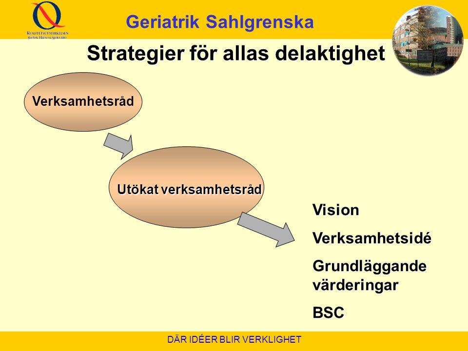 DÄR IDÉER BLIR VERKLIGHET VisionVerksamhetsidé Grundläggande värderingar BSC Utökat verksamhetsråd Strategier för allas delaktighet Geriatrik Sahlgren