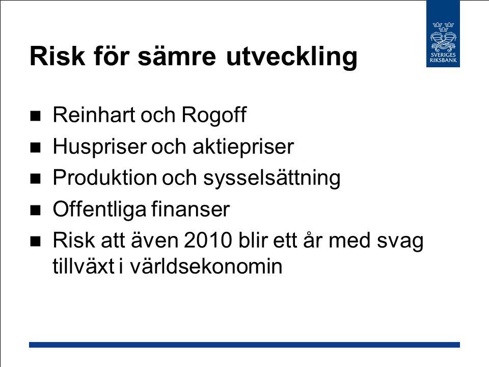 Risk för sämre utveckling Reinhart och Rogoff Huspriser och aktiepriser Produktion och sysselsättning Offentliga finanser Risk att även 2010 blir ett