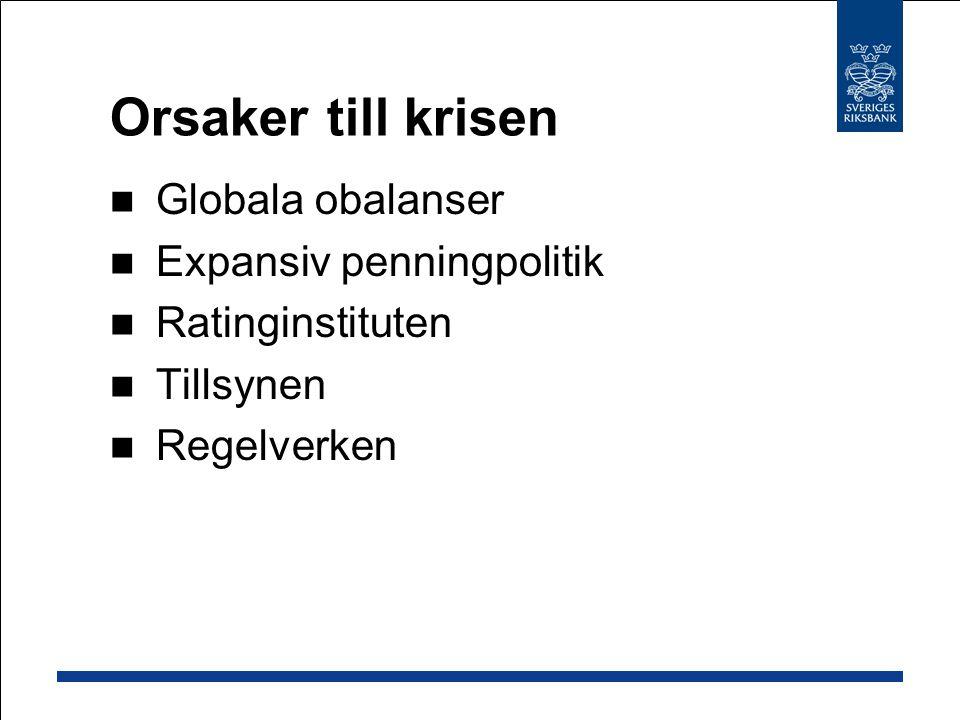 Inflation Årlig procentuell förändring Källa: Riksbanken