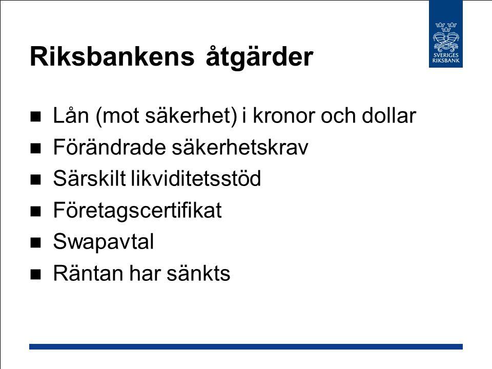 Riksbankens åtgärder Lån (mot säkerhet) i kronor och dollar Förändrade säkerhetskrav Särskilt likviditetsstöd Företagscertifikat Swapavtal Räntan har
