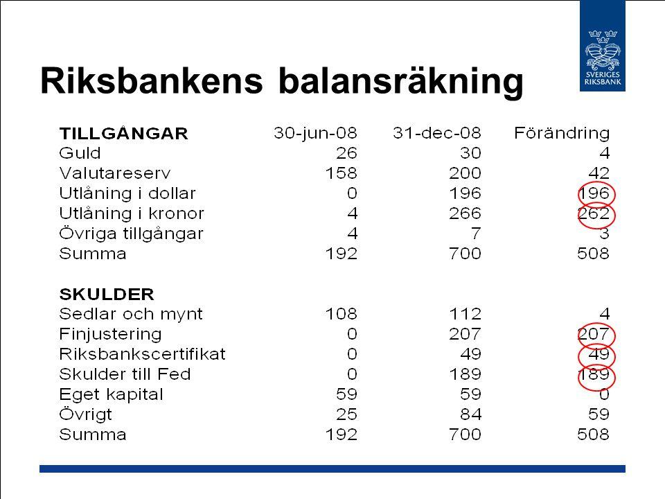 Enhetsarbetskostnad Hela ekonomin, årlig procentuell förändring Källor: SCB och Riksbanken Anm.