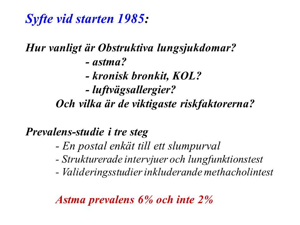 Syfte vid starten 1985: Hur vanligt är Obstruktiva lungsjukdomar? - astma? - kronisk bronkit, KOL? - luftvägsallergier? Och vilka är de viktigaste ris
