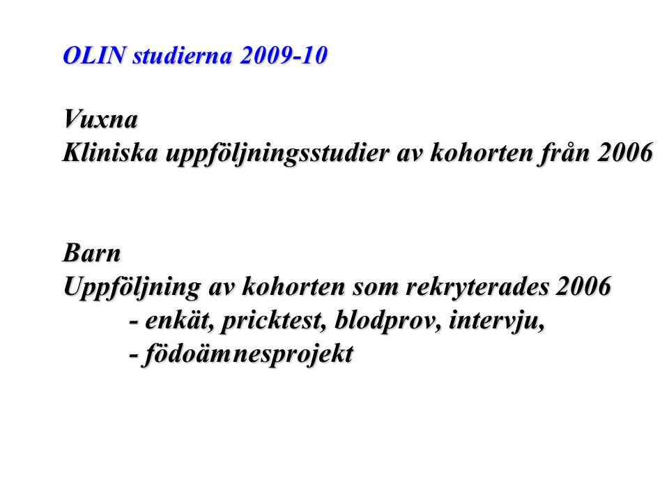 OLIN studierna 2009-10 Vuxna Kliniska uppföljningsstudier av kohorten från 2006 Barn Uppföljning av kohorten som rekryterades 2006 - enkät, pricktest,