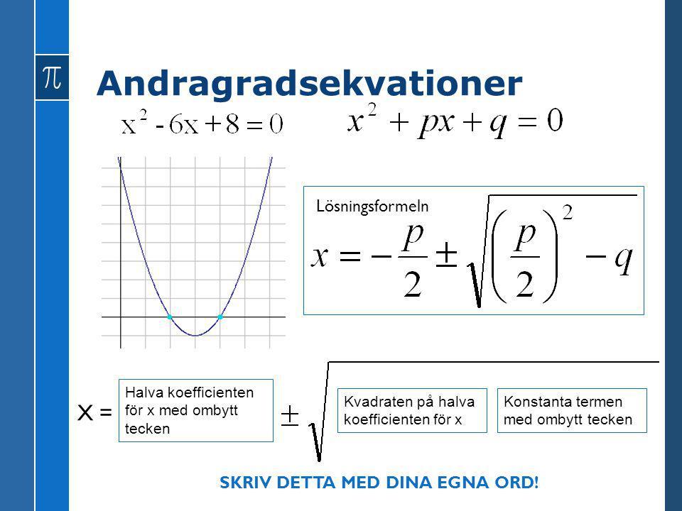 Andragradsekvationer Halva koefficienten för x med ombytt tecken X = Kvadraten på halva koefficienten för x Konstanta termen med ombytt tecken Lösning