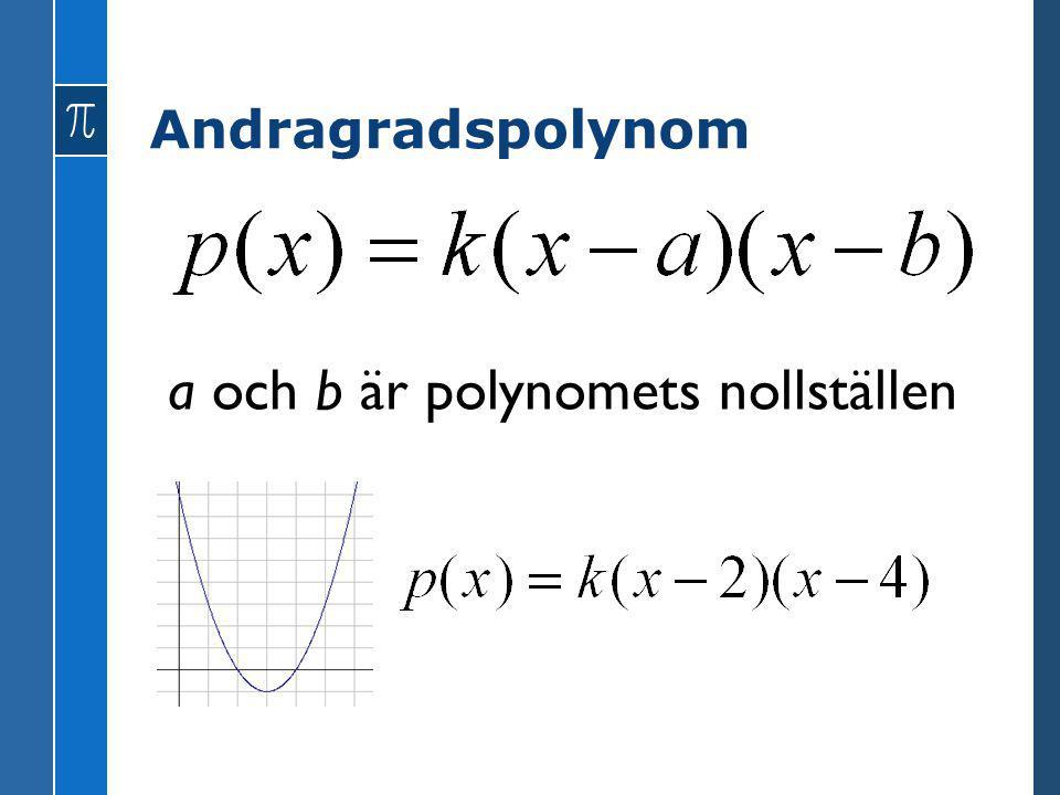 Andragradspolynom a och b är polynomets nollställen